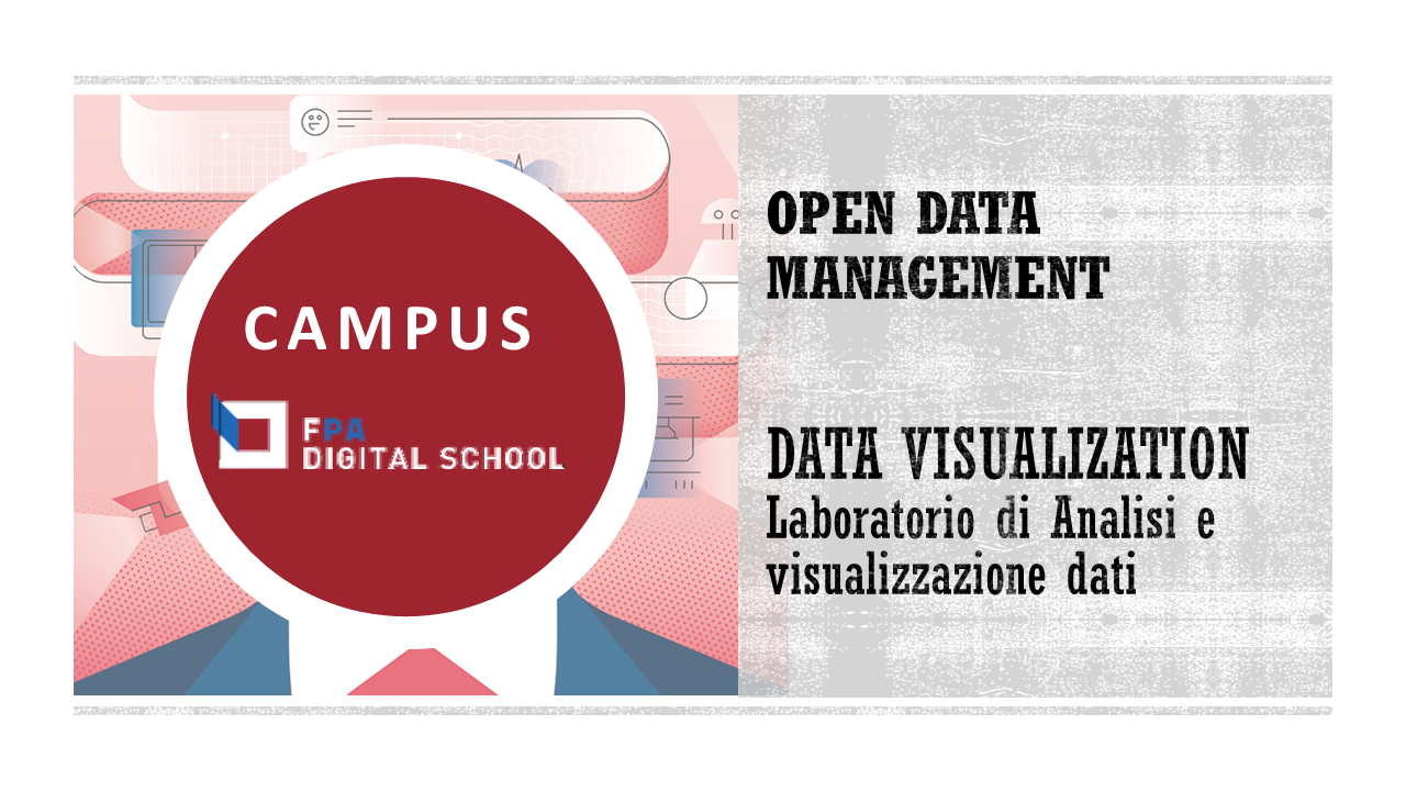 Modulo 2 | Laboratorio di analisi e visualizzazione dati