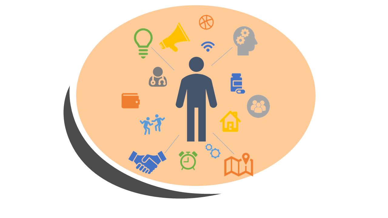 Servizi Digitali | Progettare servizi usabili con lo Human-Centred Design
